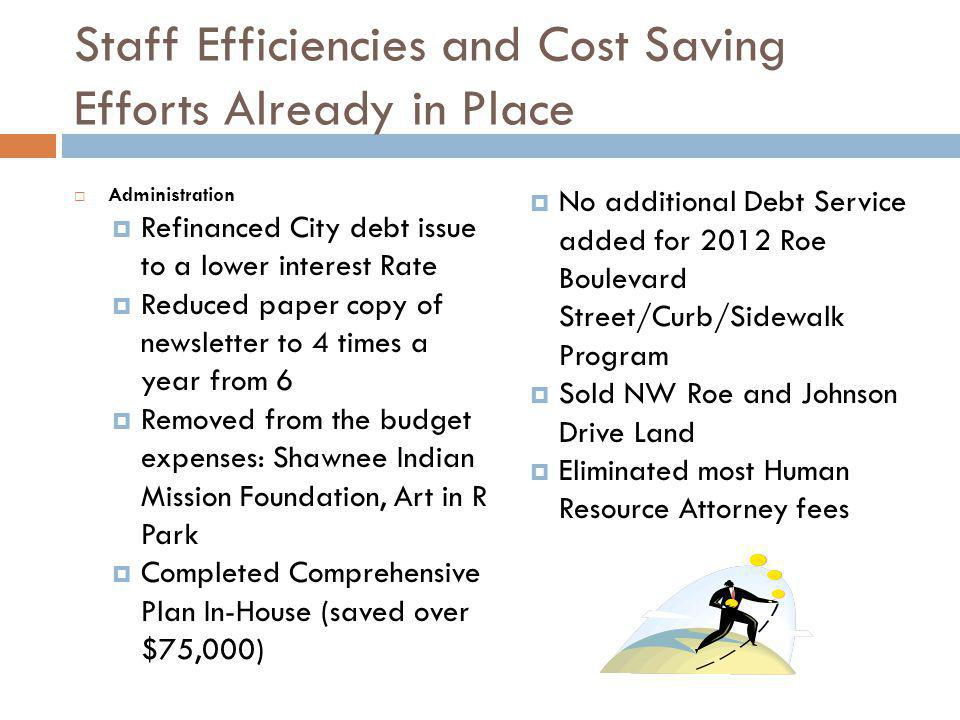 Staff Efficiencies and Cost Saving Efforts Already in Place Administration Refinanced City debt issue to a lower interest Rate Reduced paper copy of newsletter to 4 times a year from 6 Removed from the budget expenses: Shawnee Indian Mission Foundation, Art in R Park Completed Comprehensive Plan In-House (saved over $75,000) No additional Debt Service added for 2012 Roe Boulevard Street/Curb/Sidewalk Program Sold NW Roe and Johnson Drive Land Eliminated most Human Resource Attorney fees