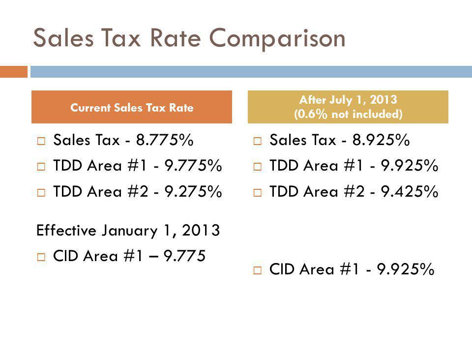 Sales Tax Rate Comparison Sales Tax - 8.775% TDD Area #1 - 9.775% TDD Area #2 - 9.275% Effective January 1, 2013 CID Area #1 – 9.775 Sales Tax - 8.925