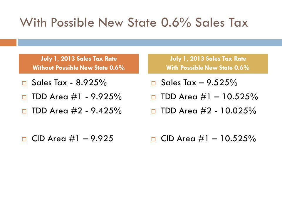 With Possible New State 0.6% Sales Tax Sales Tax - 8.925% TDD Area #1 - 9.925% TDD Area #2 - 9.425% CID Area #1 – 9.925 Sales Tax – 9.525% TDD Area #1 – 10.525% TDD Area #2 - 10.025% CID Area #1 – 10.525% July 1, 2013 Sales Tax Rate Without Possible New State 0.6% July 1, 2013 Sales Tax Rate With Possible New State 0.6%