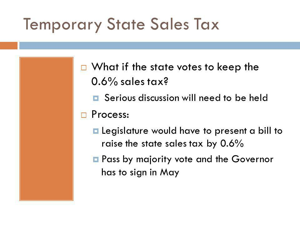 Temporary State Sales Tax What if the state votes to keep the 0.6% sales tax.