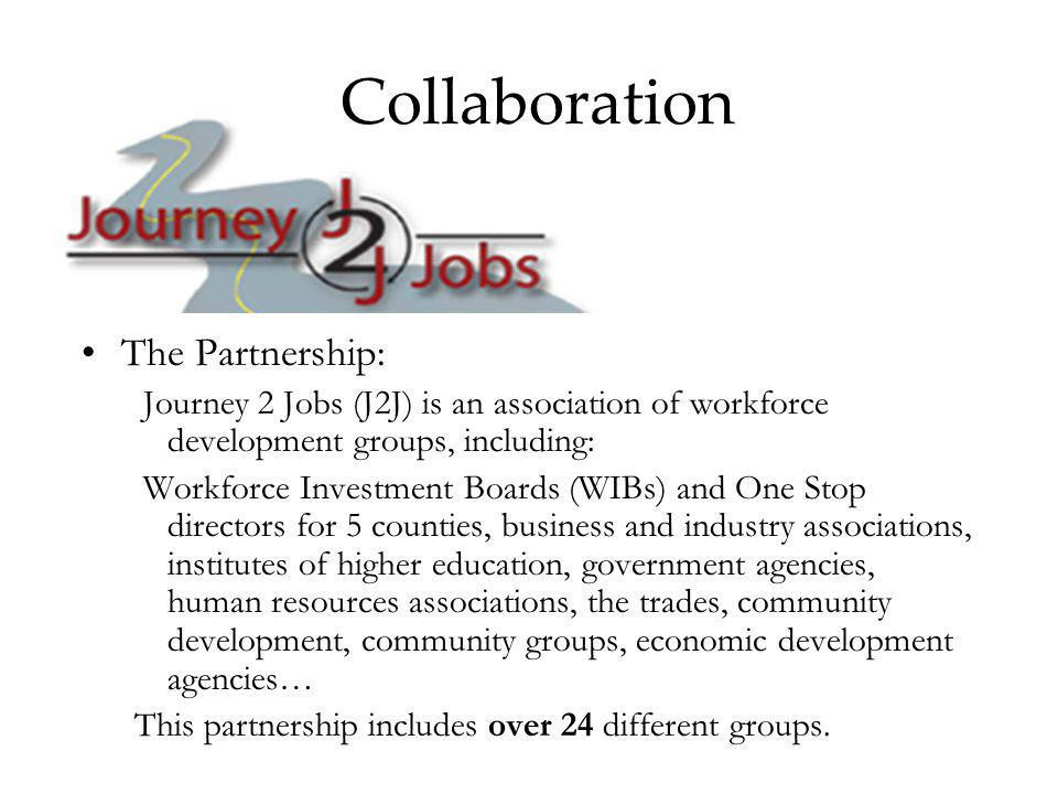 Collaboration The Partnership: Journey 2 Jobs (J2J) is an association of workforce development groups, including: Workforce Investment Boards (WIBs) and One Stop directors for 5 counties, business and industry associations, institutes of higher education, government agencies, human resources associations, the trades, community development, community groups, economic development agencies… This partnership includes over 24 different groups.