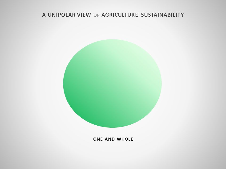 ONE AND WHOLE A UNIPOLAR VIEW OF AGRICULTURE SUSTAINABILITY