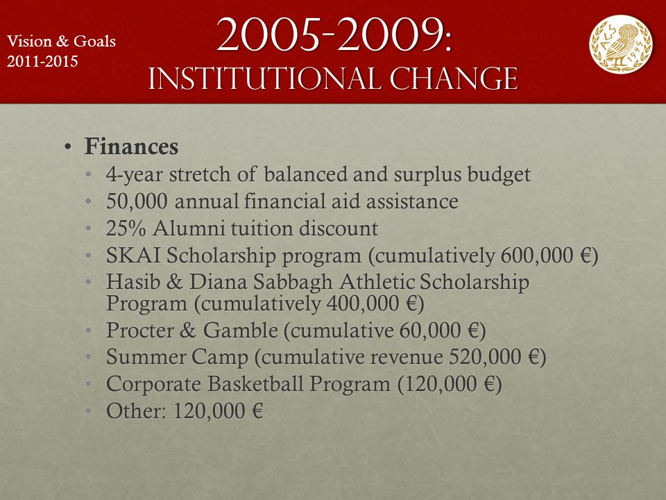 2005-2009: institutional change Finances Finances 4-year stretch of balanced and surplus budget4-year stretch of balanced and surplus budget 50,000 an