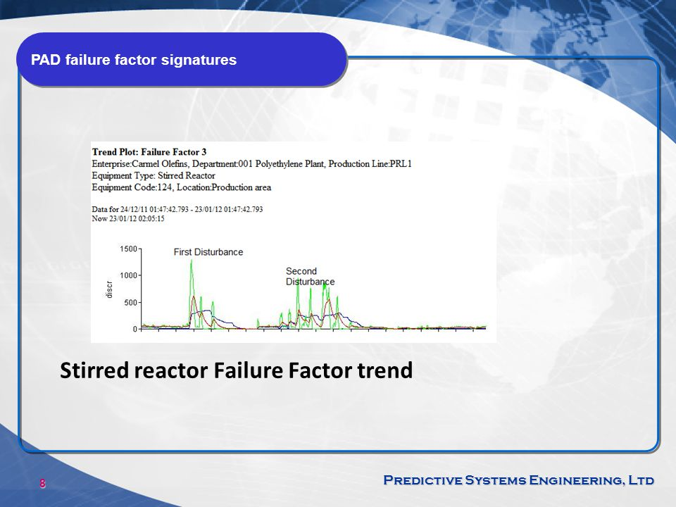 8 Predictive Systems Engineering, Ltd PAD failure factor signatures Stirred reactor Failure Factor trend