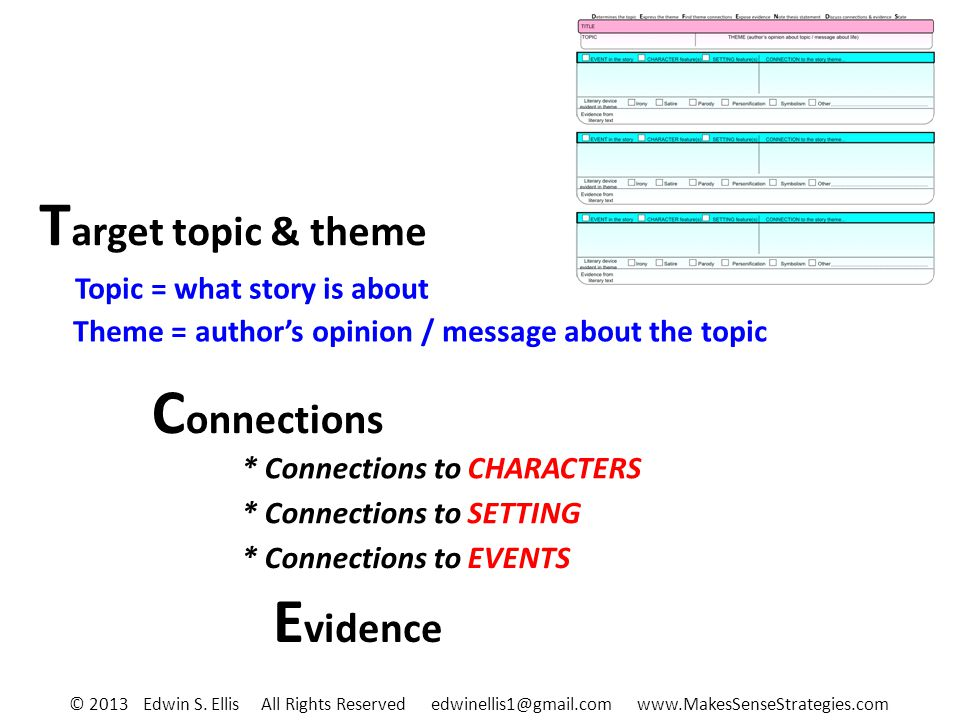 T arget topic & theme Topic = what story is about Theme = authors opinion / message about the topic C onnections * Connections to EVENTS * Connections to CHARACTERS * Connections to SETTING E vidence © 2013 Edwin S.
