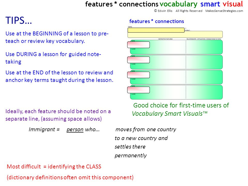 TIPS… Use at the BEGINNING of a lesson to pre- teach or review key vocabulary.
