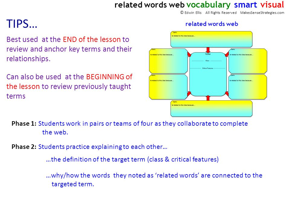TIPS… related words web Best used at the END of the lesson to review and anchor key terms and their relationships.