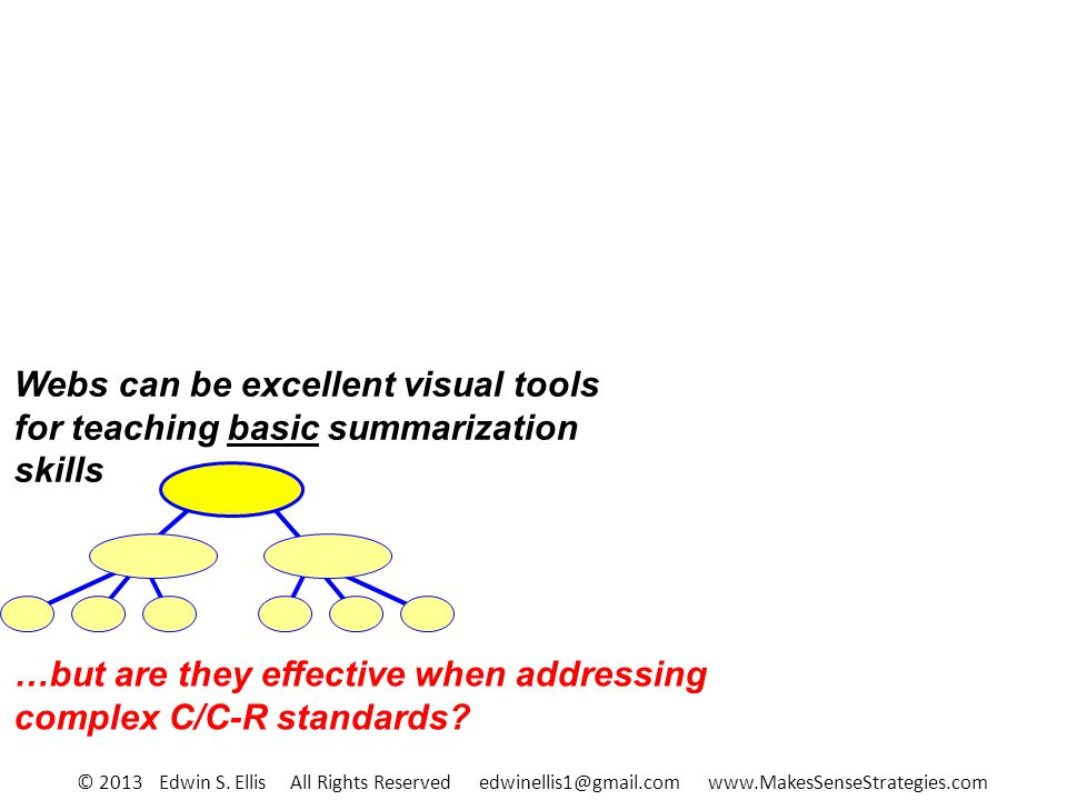 Webs can be excellent visual tools for teaching basic summarization skills …but are they effective when addressing complex C/C-R standards.