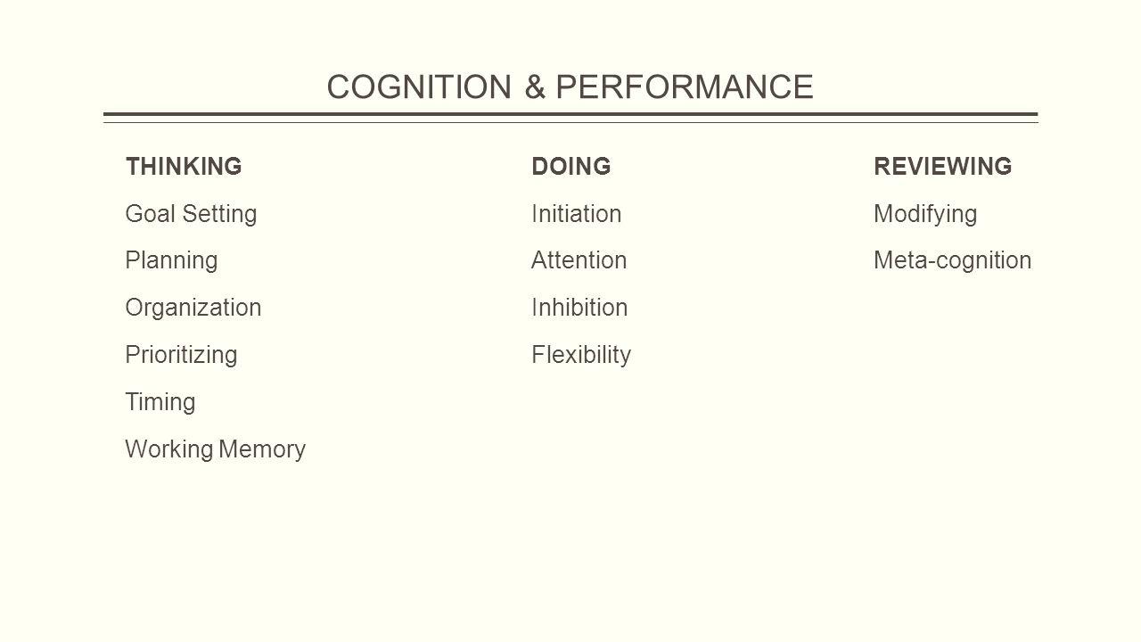 COGNITION & PERFORMANCE THINKINGDOINGREVIEWING Goal SettingInitiationModifying PlanningAttentionMeta-cognition OrganizationInhibition PrioritizingFlexibility Timing Working Memory