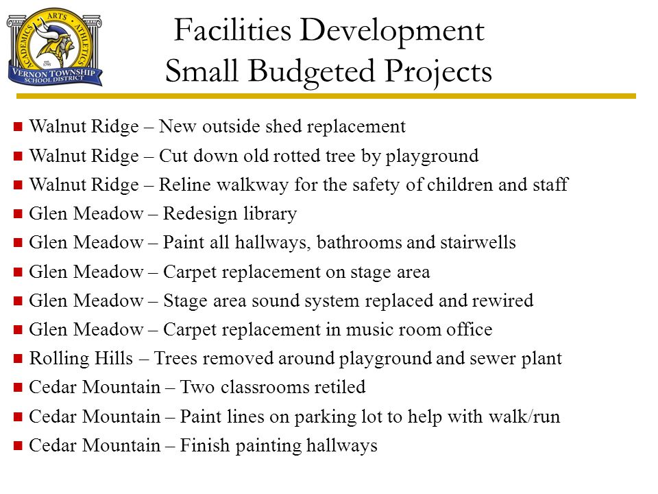 Facilities Development Small Budgeted Projects Walnut Ridge – New outside shed replacement Walnut Ridge – Cut down old rotted tree by playground Walnu