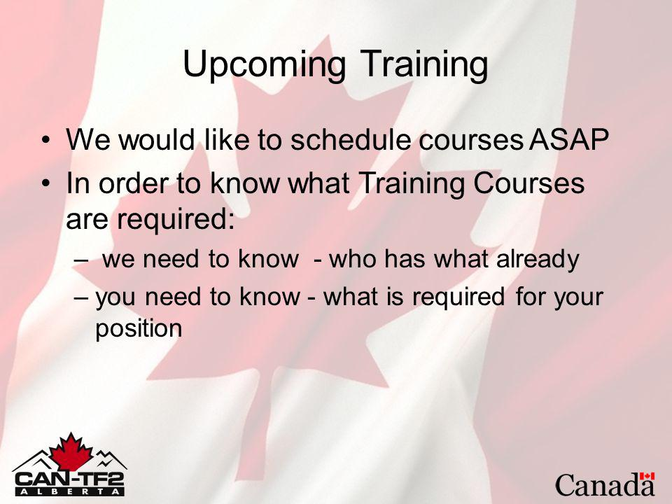 Upcoming Training We would like to schedule courses ASAP In order to know what Training Courses are required: – we need to know - who has what already