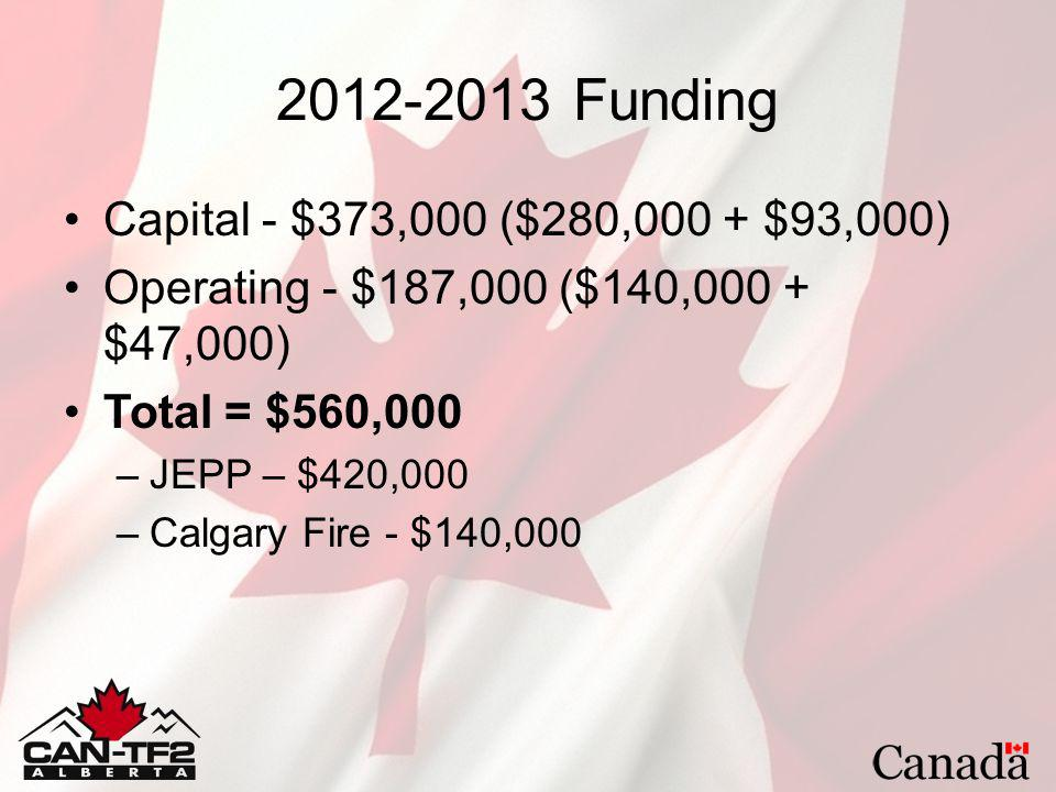 2012-2013 Funding Capital - $373,000 ($280,000 + $93,000) Operating - $187,000 ($140,000 + $47,000) Total = $560,000 –JEPP – $420,000 –Calgary Fire -