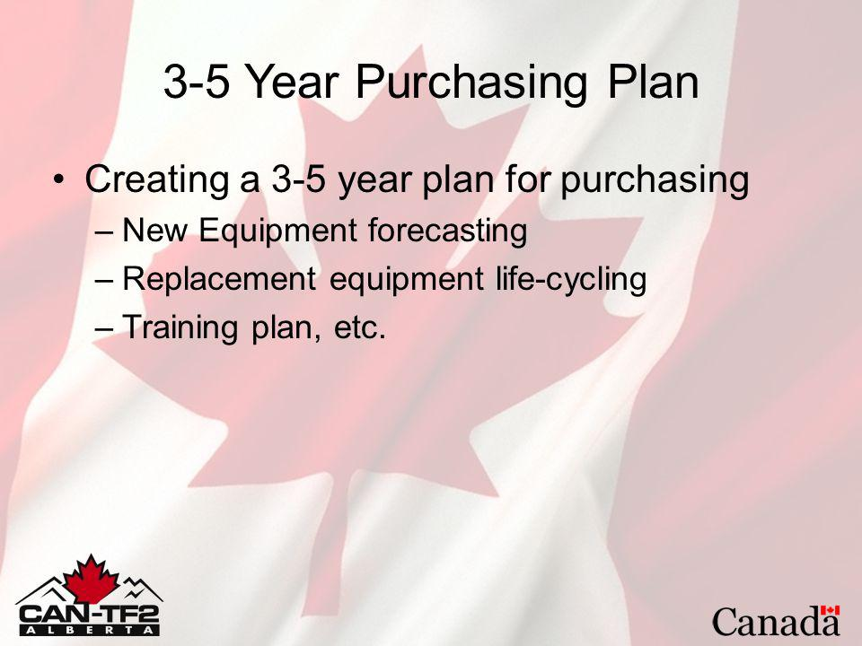 3-5 Year Purchasing Plan Creating a 3-5 year plan for purchasing –New Equipment forecasting –Replacement equipment life-cycling –Training plan, etc.