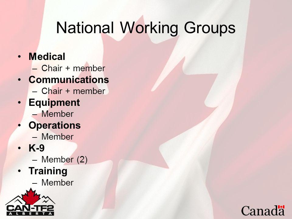 National Working Groups Medical –Chair + member Communications –Chair + member Equipment –Member Operations –Member K-9 –Member (2) Training –Member
