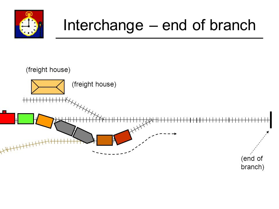 Interchange – end of branch (freight house) (end of branch) Objectives: (1) Pick up cars on interchange track (2) Drop off the cars in the train on in