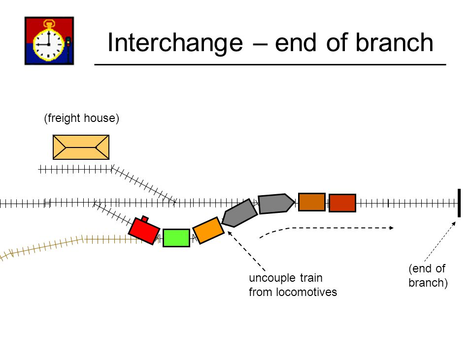 Interchange – end of branch (freight house) (end of branch) (freight house)