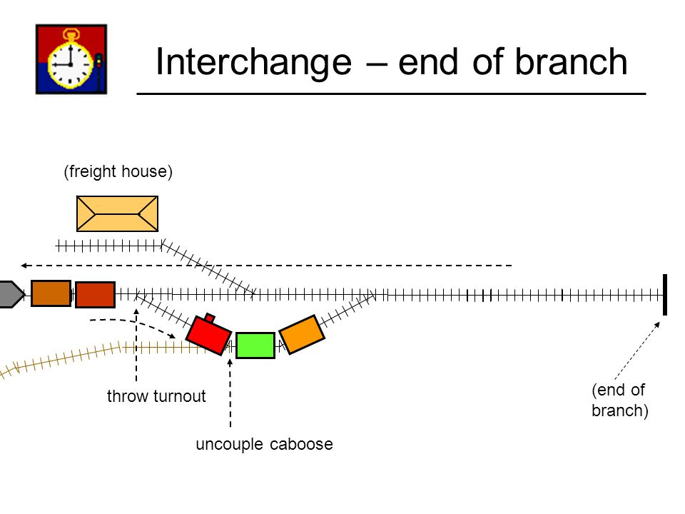 Interchange – end of branch (freight house) (end of branch) throw turnout