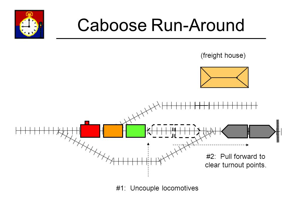Caboose Run-Around (freight house) #1: Uncouple locomotives