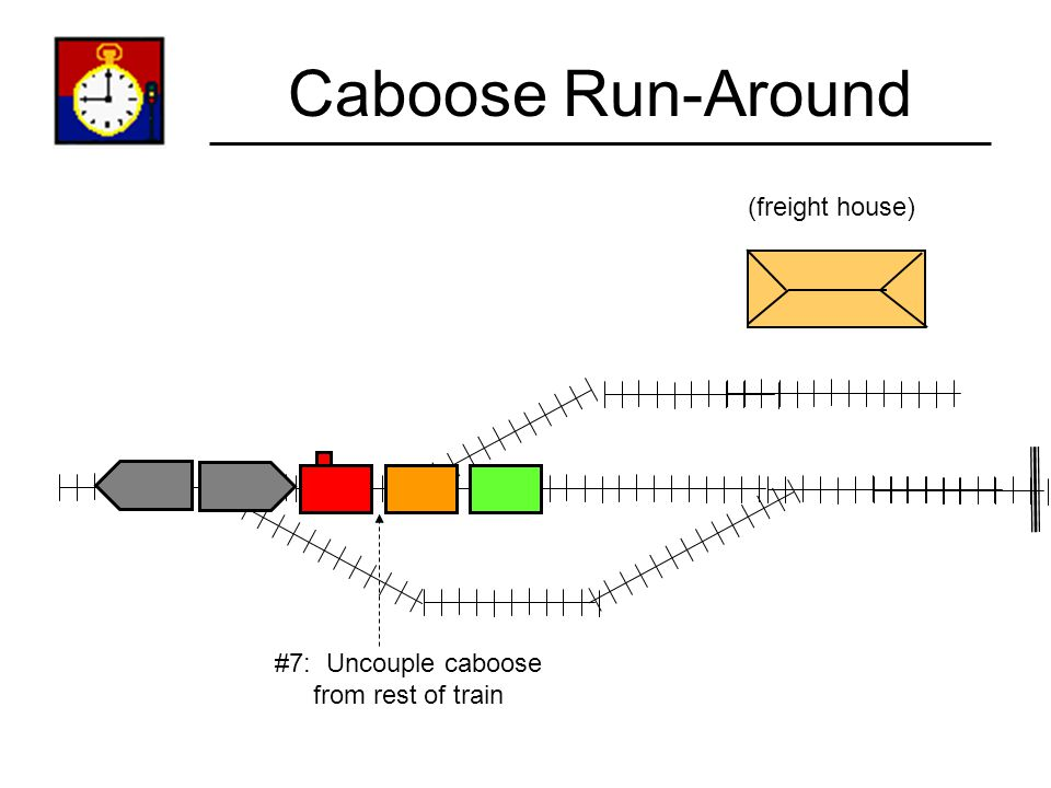 Caboose Run-Around (freight house) #6: Grab caboose.