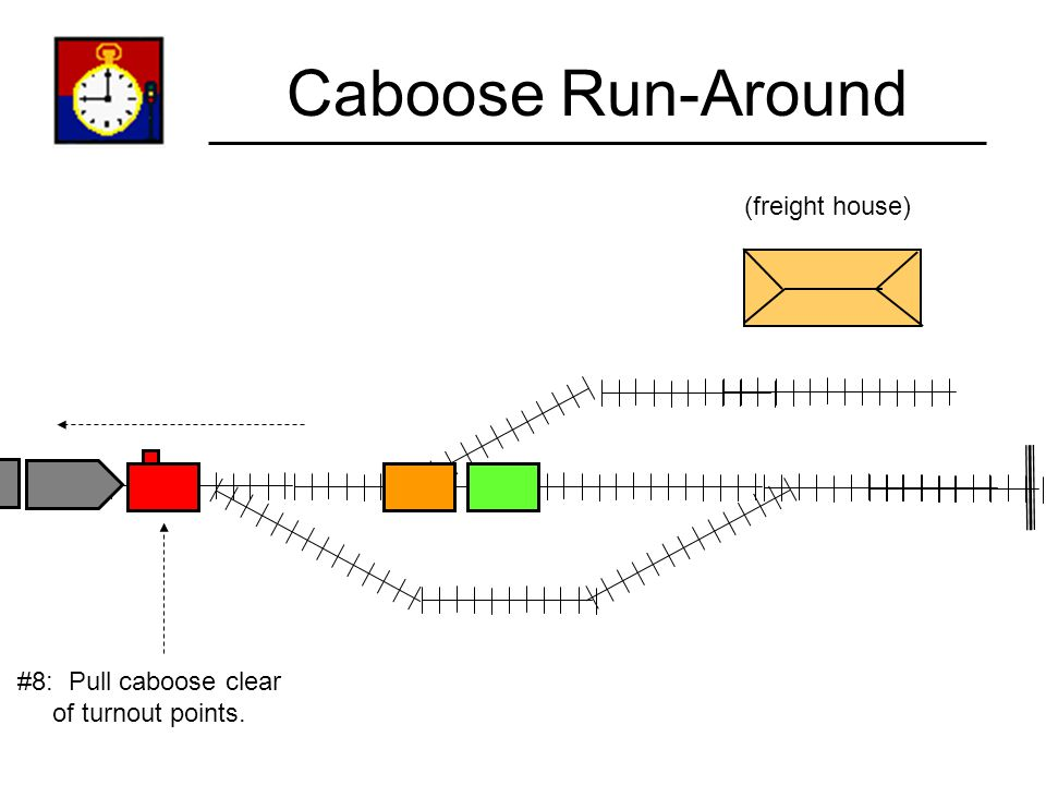 Caboose Run-Around (freight house) #7: Uncouple caboose from rest of train