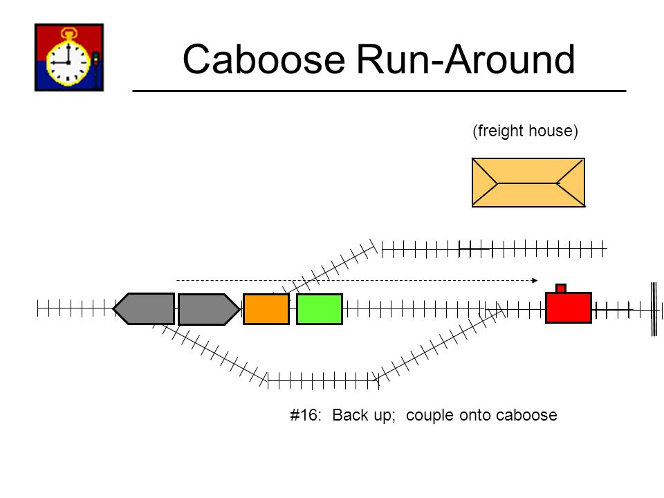 Caboose Run-Around (freight house) #15: Throw points; couple up to rest of train