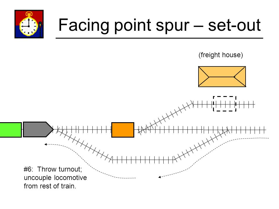 Facing point spur – set-out (freight house)