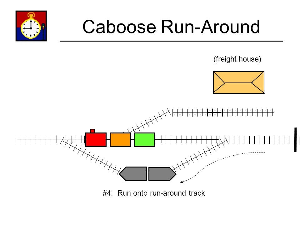 Caboose Run-Around (freight house) #3: Throw turnout points