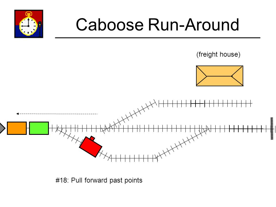 Caboose Run-Around (freight house) #17: Pull forward past points