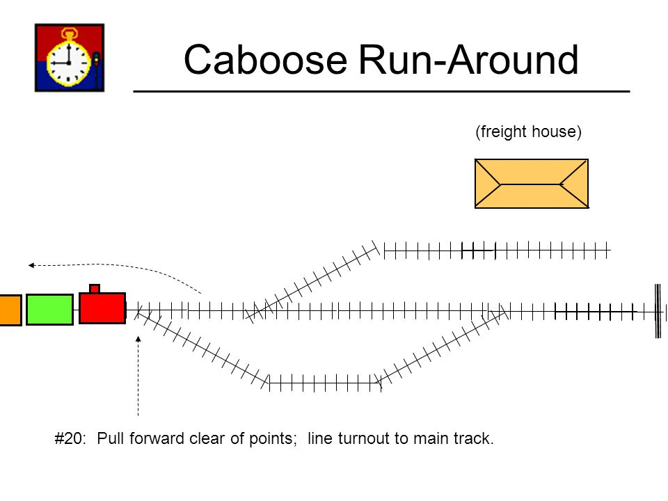 Caboose Run-Around (freight house) #19: Throw points; reverse; pick up caboose