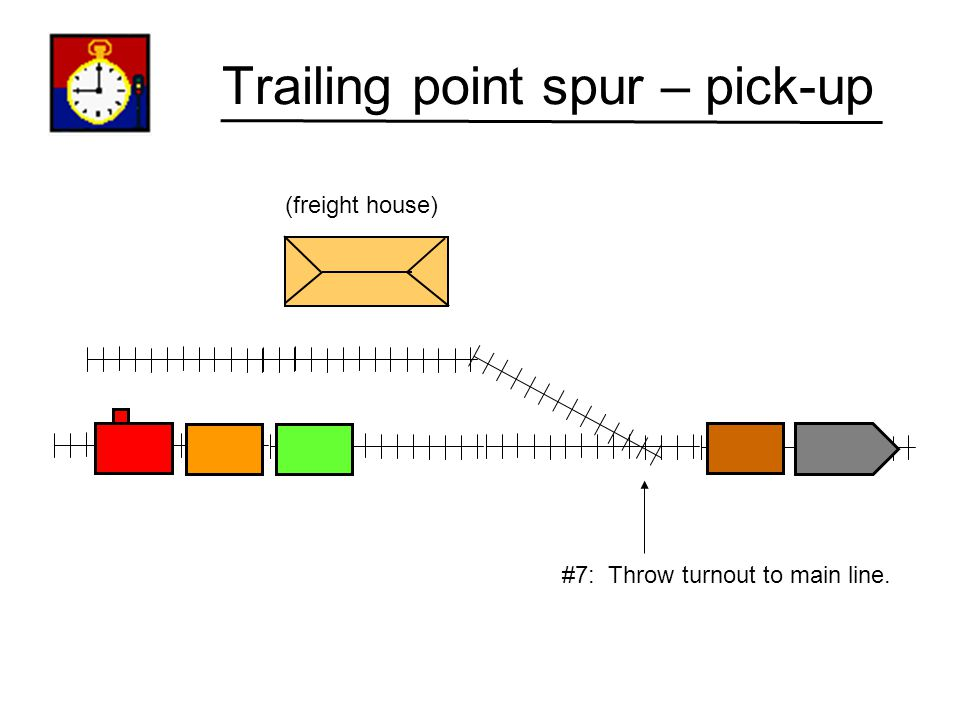 Trailing point spur – pick-up (freight house) #6: Pull forward onto main clear of turnout
