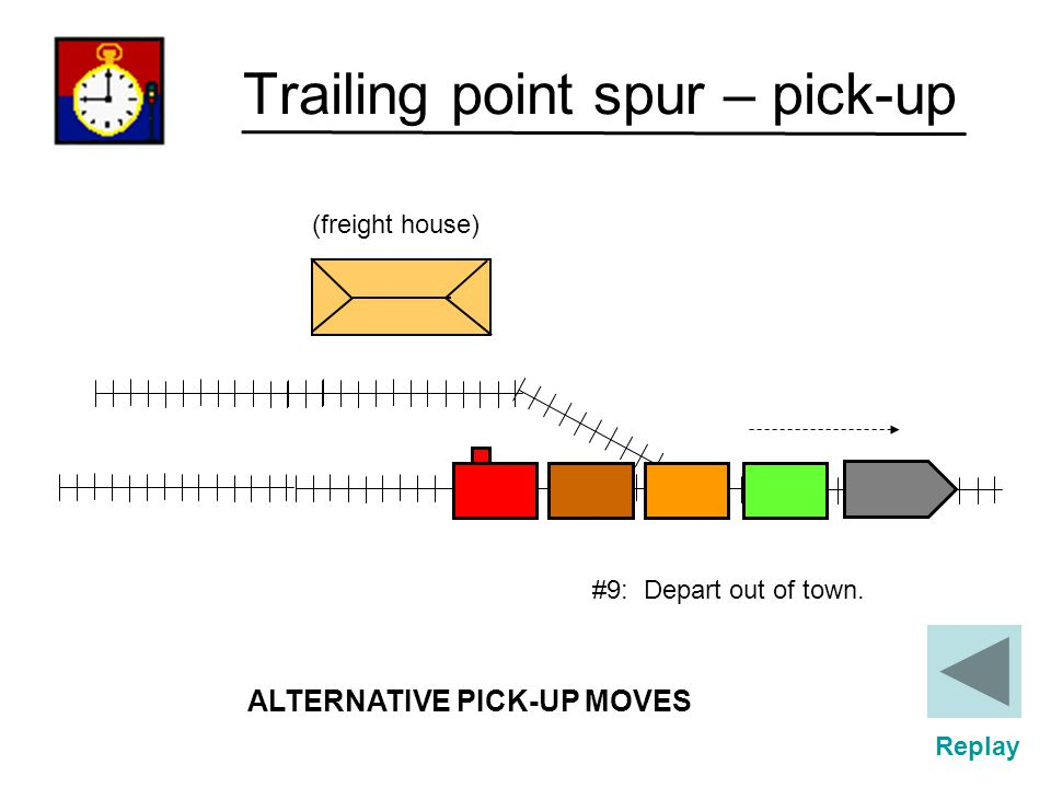 Trailing point spur – pick-up (freight house) #8: Back-up and couple to caboose. ALTERNATIVE PICK-UP MOVES