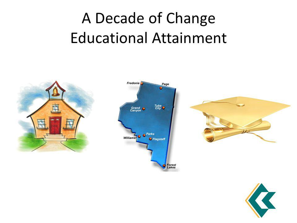A Decade of Change Educational Attainment