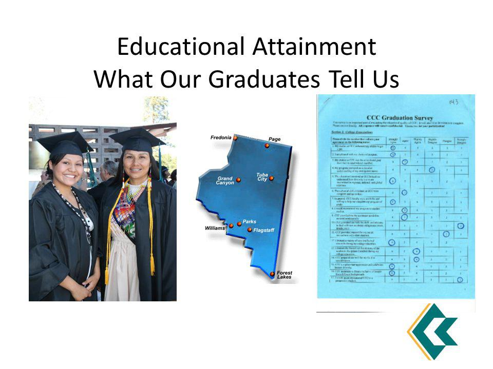 Educational Attainment What Our Graduates Tell Us