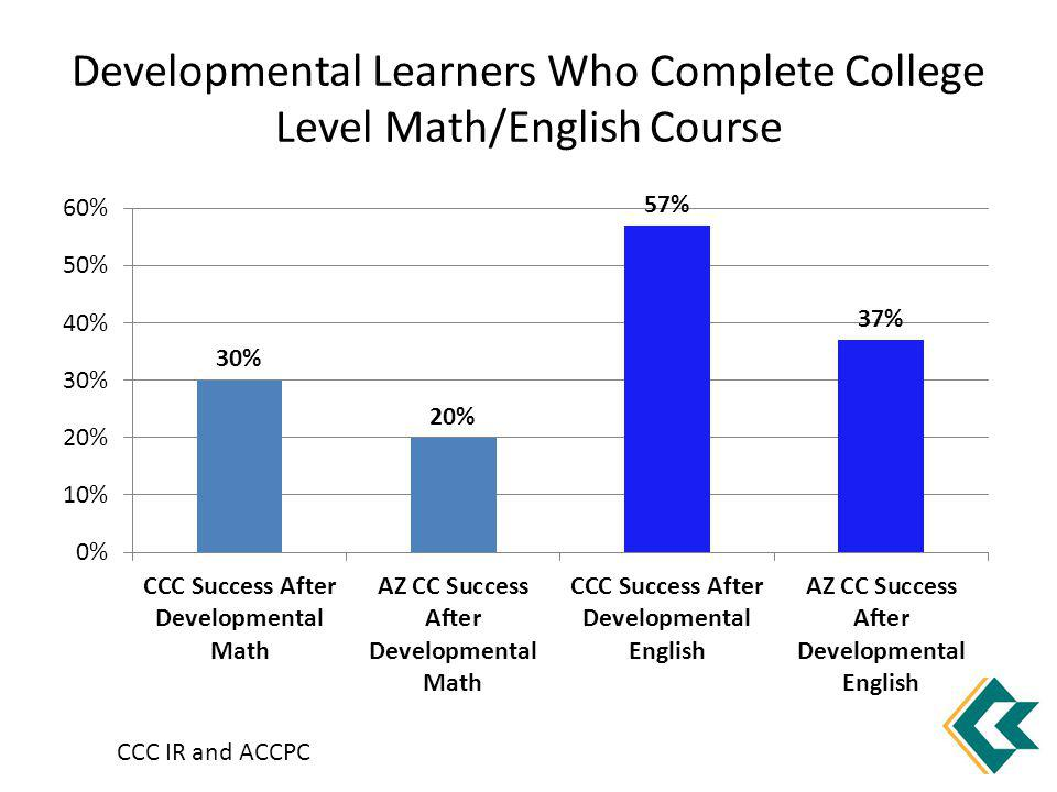 Developmental Learners Who Complete College Level Math/English Course CCC IR and ACCPC