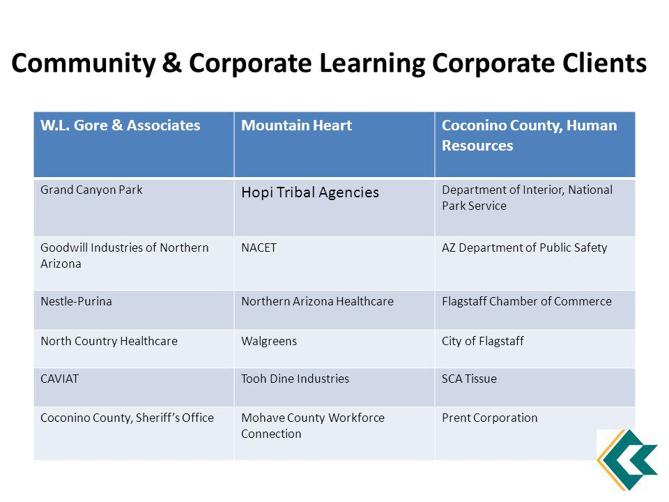 Community & Corporate Learning Corporate Clients W.L. Gore & AssociatesMountain HeartCoconino County, Human Resources Grand Canyon Park Hopi Tribal Ag