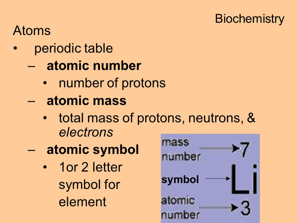 Atoms periodic table –atomic number number of protons –atomic mass total mass of protons, neutrons, & electrons –atomic symbol 1or 2 letter symbol for element Biochemistry symbol