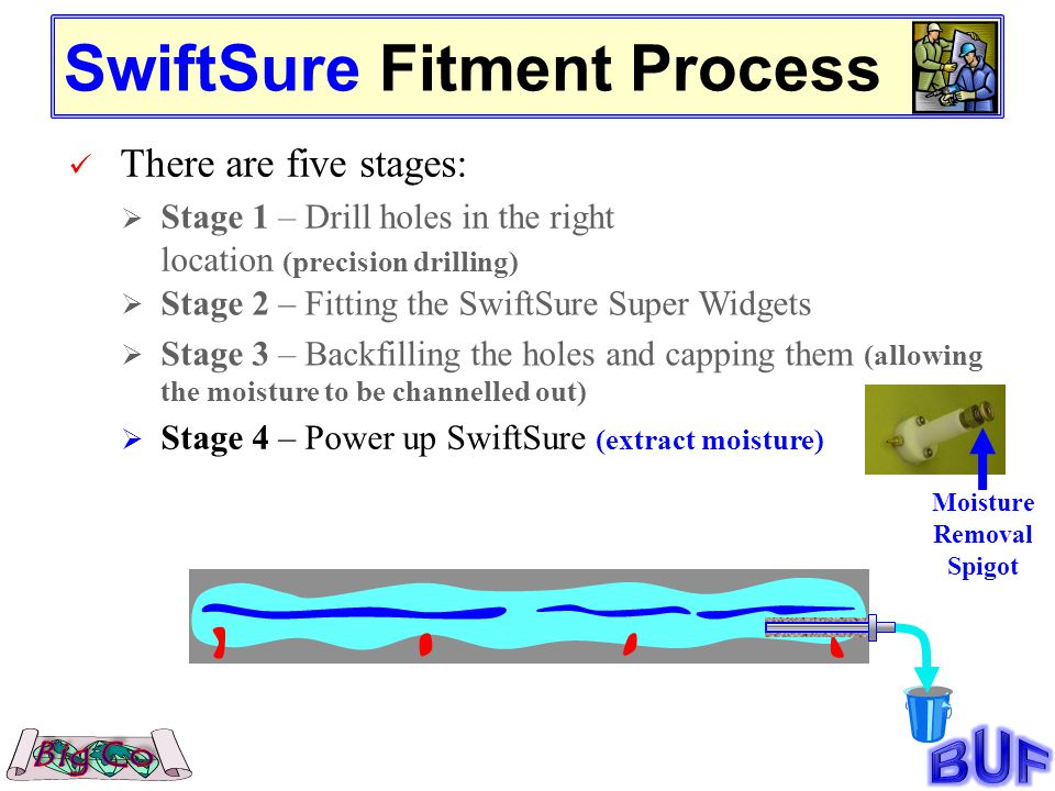 SwiftSure Fitment Process There are five stages: Stage 1 – Drill holes in the right location (precision drilling) Stage 2 – Fitting the SwiftSure Super Widgets Stage 3 – Backfilling the holes and capping them (allowing the moisture to be channelled out) Stage 4 – Power up SwiftSure (extract moisture) Moisture Removal Spigot