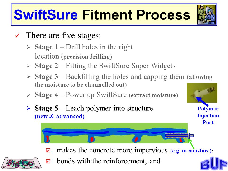 SwiftSure Fitment Process There are five stages: Stage 1 – Drill holes in the right location (precision drilling) Stage 2 – Fitting the SwiftSure Super Widgets Stage 3 – Backfilling the holes and capping them (allowing the moisture to be channelled out) Stage 4 – Power up SwiftSure (extract moisture) Stage 5 – Leach polymer into structure (new & advanced) Polymer Injection Port makes the concrete more impervious (e.g.