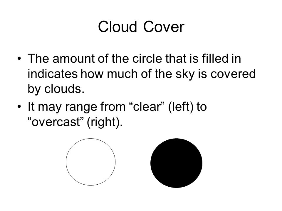 Cloud Cover The amount of the circle that is filled in indicates how much of the sky is covered by clouds.