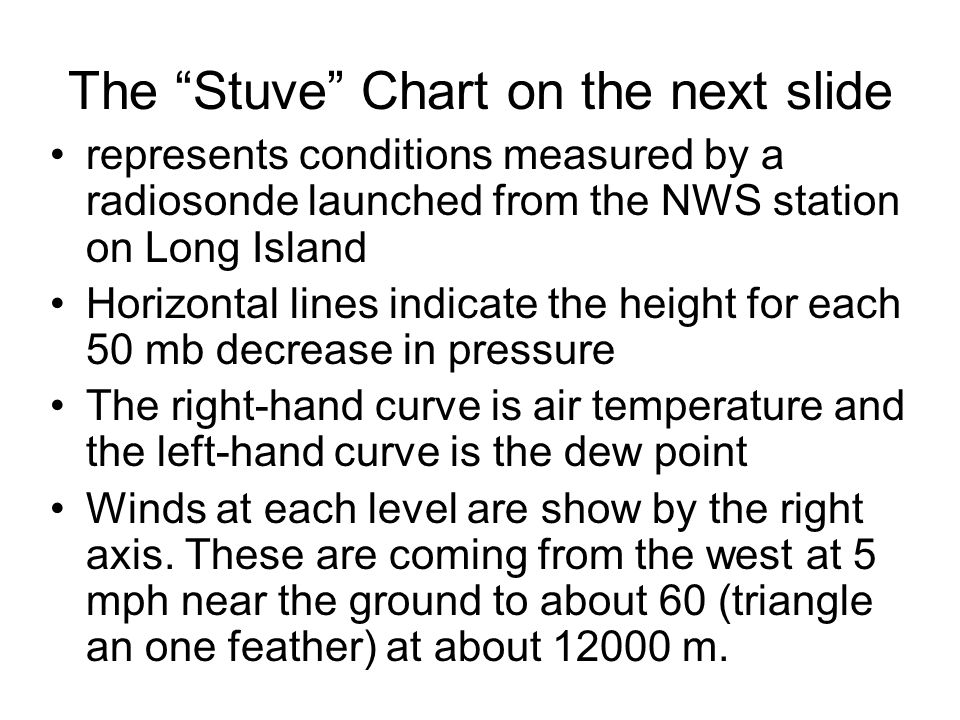 The Stuve Chart on the next slide represents conditions measured by a radiosonde launched from the NWS station on Long Island Horizontal lines indicate the height for each 50 mb decrease in pressure The right-hand curve is air temperature and the left-hand curve is the dew point Winds at each level are show by the right axis.