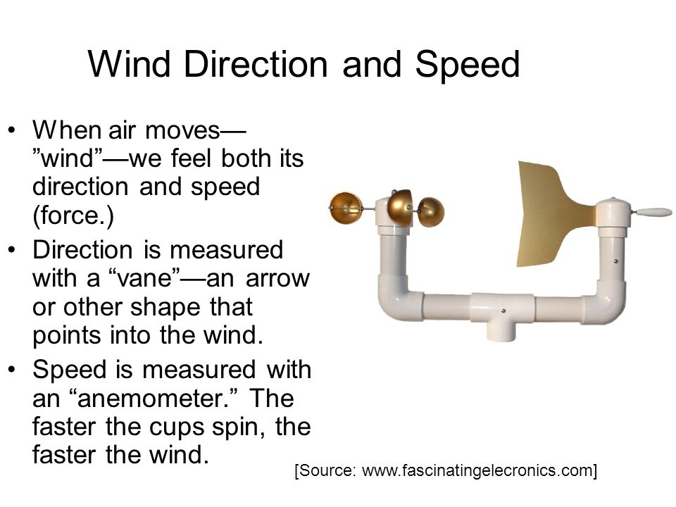 Wind Direction and Speed When air moves windwe feel both its direction and speed (force.) Direction is measured with a vanean arrow or other shape that points into the wind.