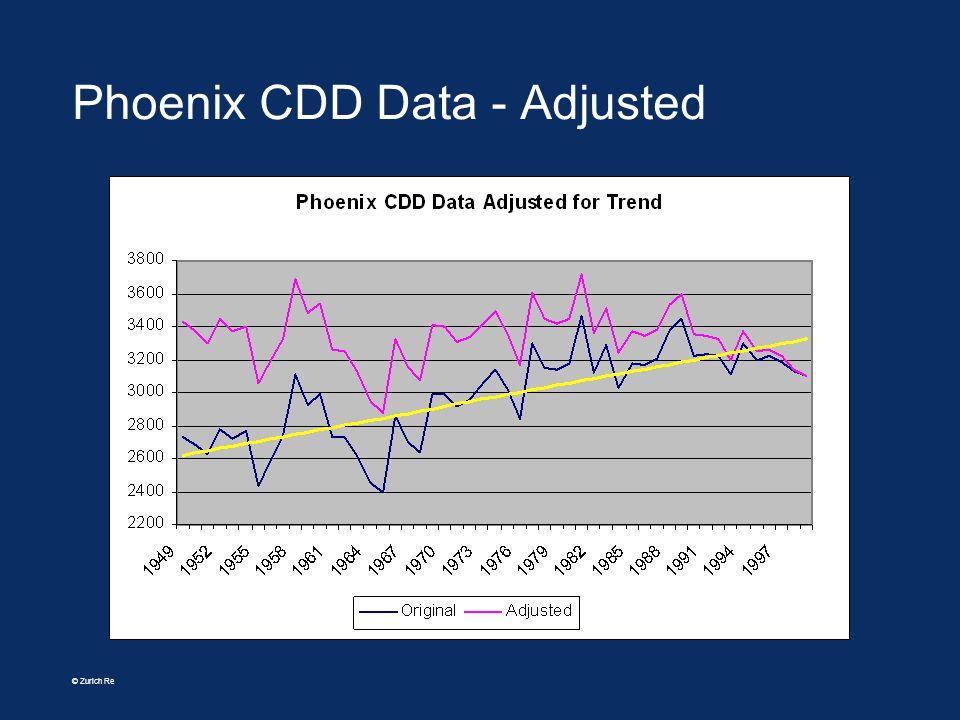 © Zurich Re Phoenix CDD Data - Adjusted