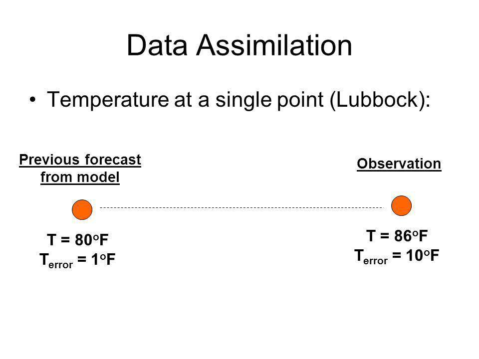 Data Assimilation Temperature at a single point (Lubbock): T = 80 o F T error = 1 o F T = 86 o F T error = 10 o F Previous forecast from model Observa