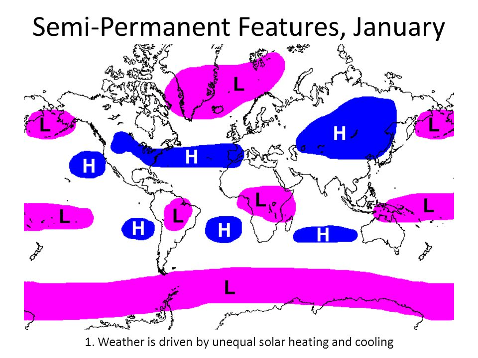 Semi-Permanent Features, January 1. Weather is driven by unequal solar heating and cooling
