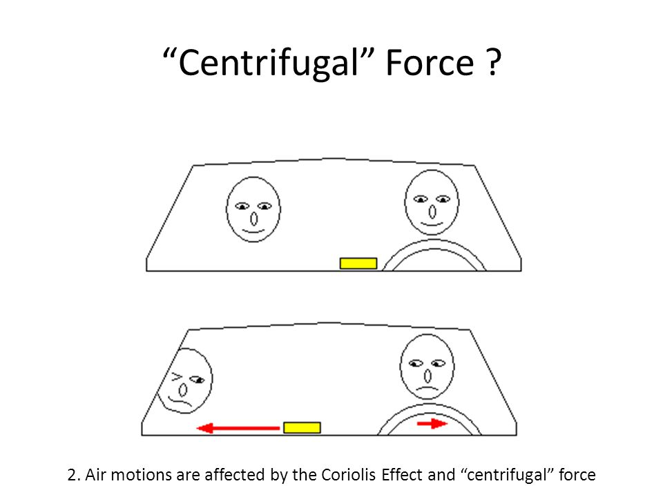 Centrifugal Force ? 2. Air motions are affected by the Coriolis Effect and centrifugal force