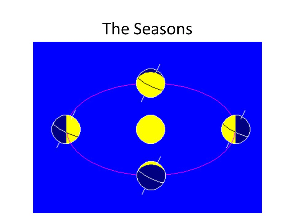 Rotation Effects 2. Air motions are affected by the Coriolis Effect and centrifugal force