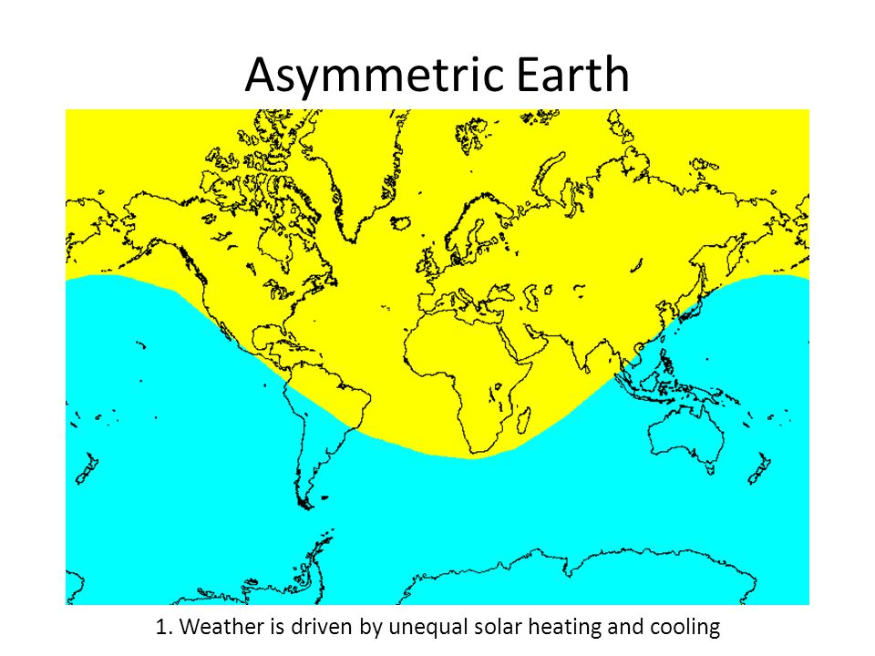 Geostrophic Winds As air flows in or out of pressure cells, Coriolis Effect deflects it At surface, friction limits the deflection.