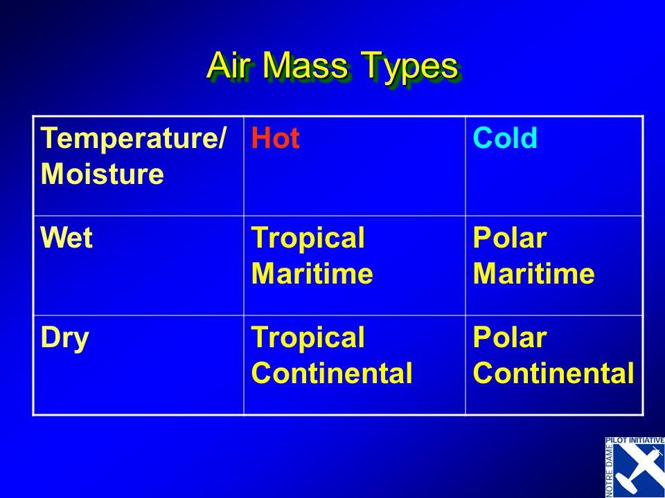 Air Masses Polar air mass An air mass that moves from a cold region Tropical Air Mass An air mass that moves from a warm region Continental Air Mass M