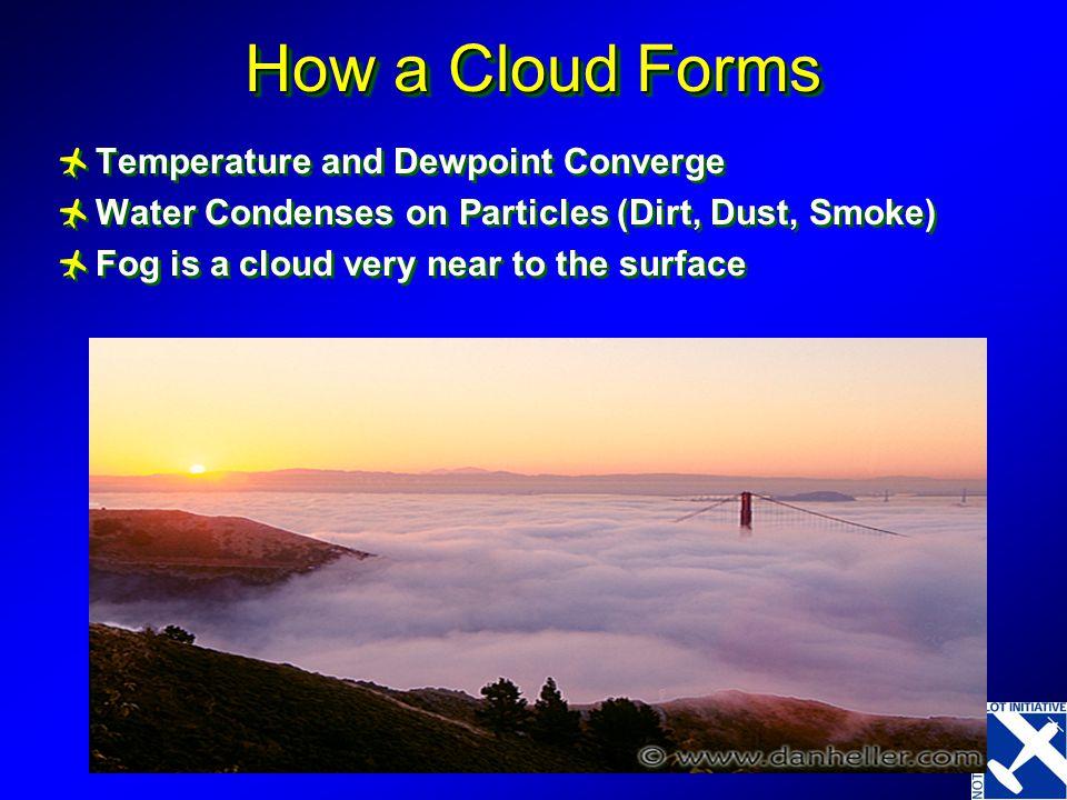 Types of Clouds Cumulus (heaped) Stratus (layered) Cirrus (curled) Nimbus (rain) Cumulus (heaped) Stratus (layered) Cirrus (curled) Nimbus (rain)