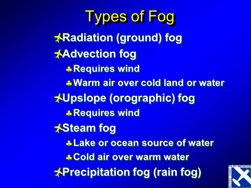 Fog is a cloud very near to the surface